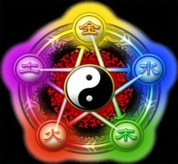Cele Cinci Elemente