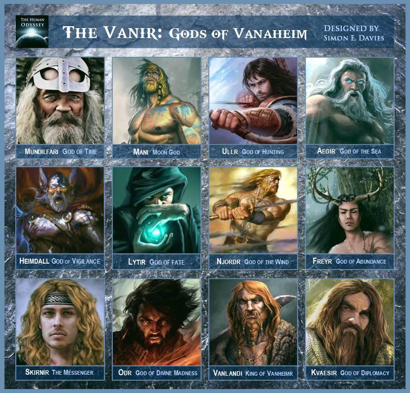 Zeii din mitologia nordica