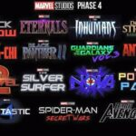 TOP 10 filme MARVEL anuntate 2021-2022