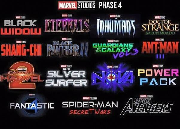 Marvel Filme Chronologisch 2021