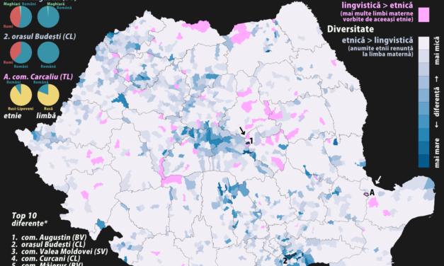 Cum e sa fii minoritar in Romania?