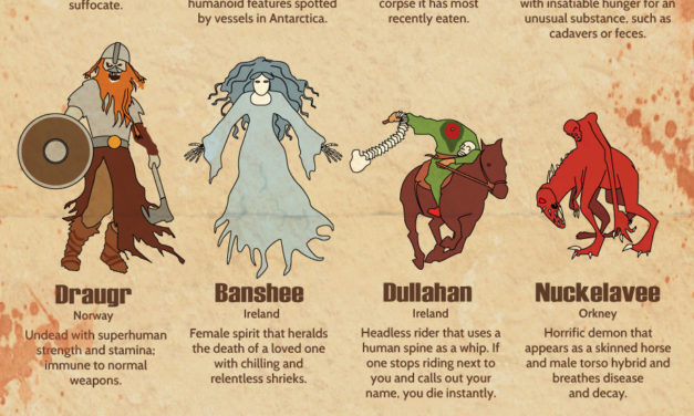 Monstri mitologici si creaturi legendare: cei mai tari si cei mai celebri